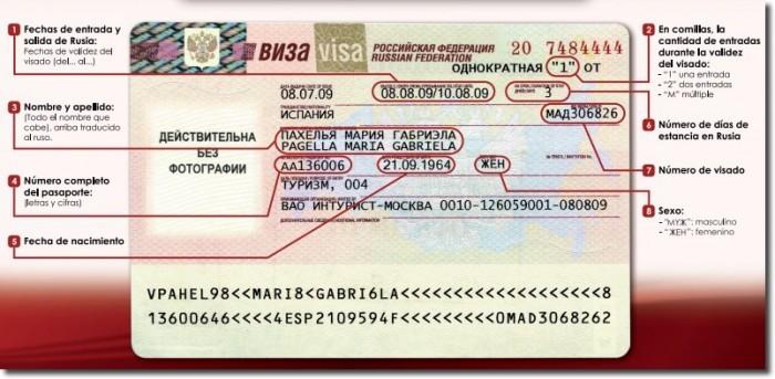 Visado ruso